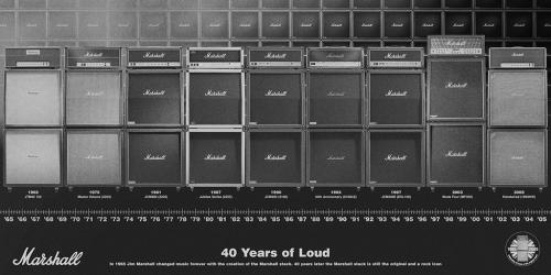 Marshall: amplis de guitares électriques, folk, acoustiques